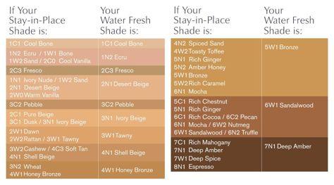 Estee Lauder Double Wear Nude Water Fresh Makeup lekki podkład SPF30 2C1 Pure Beige 30 ml                              zdj.                              2
