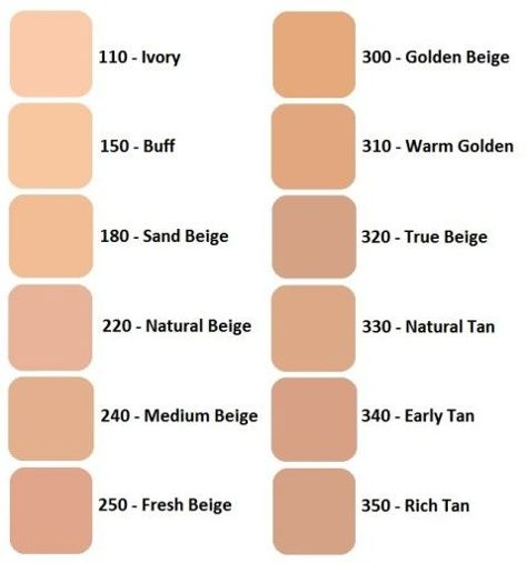 REVLON ColorStay podkład z pompką do cery mieszanej i tłustej z kompleksem SoftFlex 300 Golden Beige 30ml                              zdj.                              2